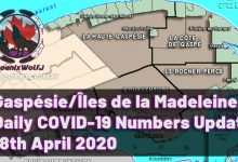 Photo of Gaspésie & Îles-de-la-Madeleine confirms additional 12 Cases of COVID-19