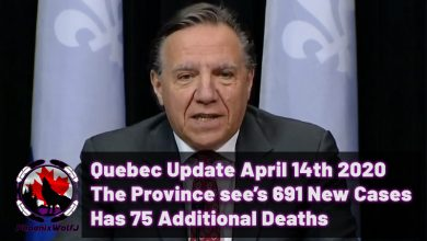 Photo of Quebec Adds 691 New Cases, And sees 75 additional deaths since yesterday