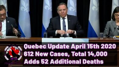 Photo of Quebec COVID-19 Update 15th April, – 612 New Cases, 52 Additional Deaths