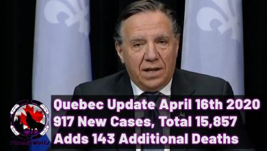 Photo of Quebec COVID-19 Update – 16th April – 917 New Cases,  143 Additional Deaths