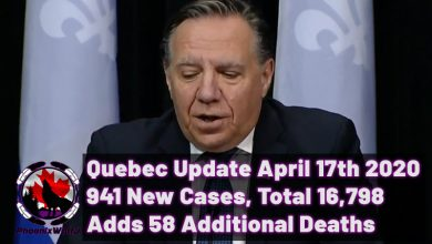 Photo of Quebec Daily COVID-19 Update – 941 New Cases, 58 Additional Deaths