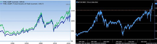 A Stock Market Crash Of 65-80% This Year?